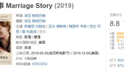 斯嘉丽新片成金球奖最大热门,豆瓣高达8.8,但我不想看第二遍