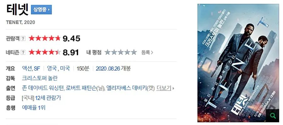 诺兰新片终于来了,韩国一上映就拿下票房冠军冲上9.4分!