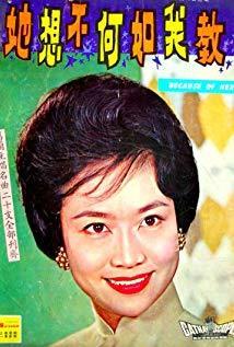 葛兰 Grace Chang演员