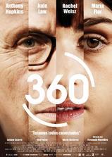 圆舞360海报