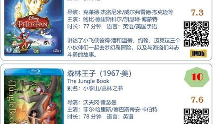 值得收藏!经典影片榜单(五)动画篇:40部经典动画长片