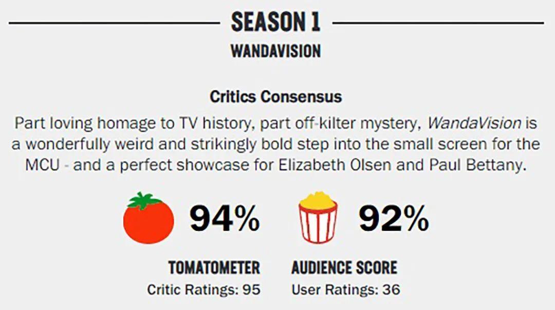烂番茄拿下94%,一开播就冲上9.3分,这部超英新剧太牛了!