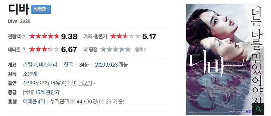 单日票房仅次于《信条》,这部韩国新片一上映就拿下9.3分!