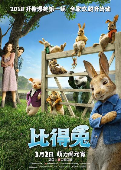 比得兔海报