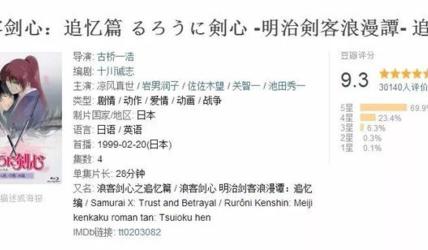 豆瓣9.3分,这部15年前日本史诗动画,至今网上没有差评