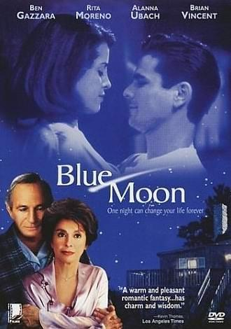 蓝月亮海报